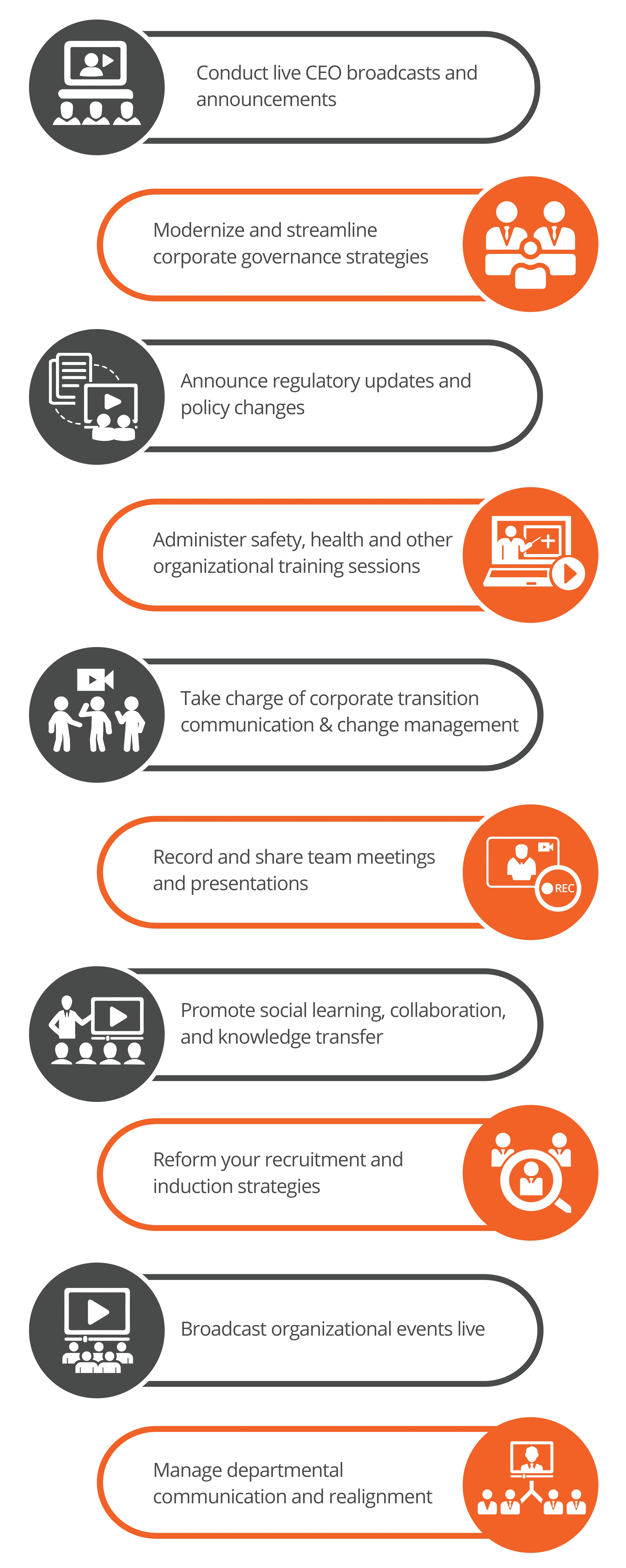 enterprise video for internal corporate communications