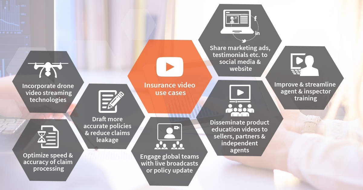 7 streaming video use cases in the insurance industry