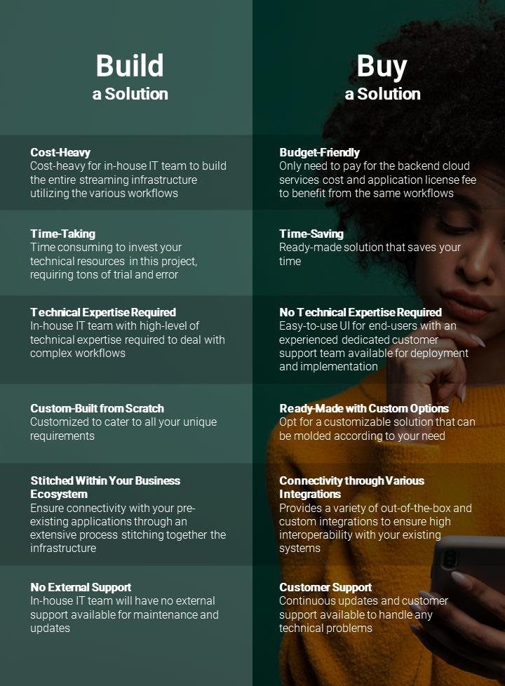 Build Vs Buy Infographic-1