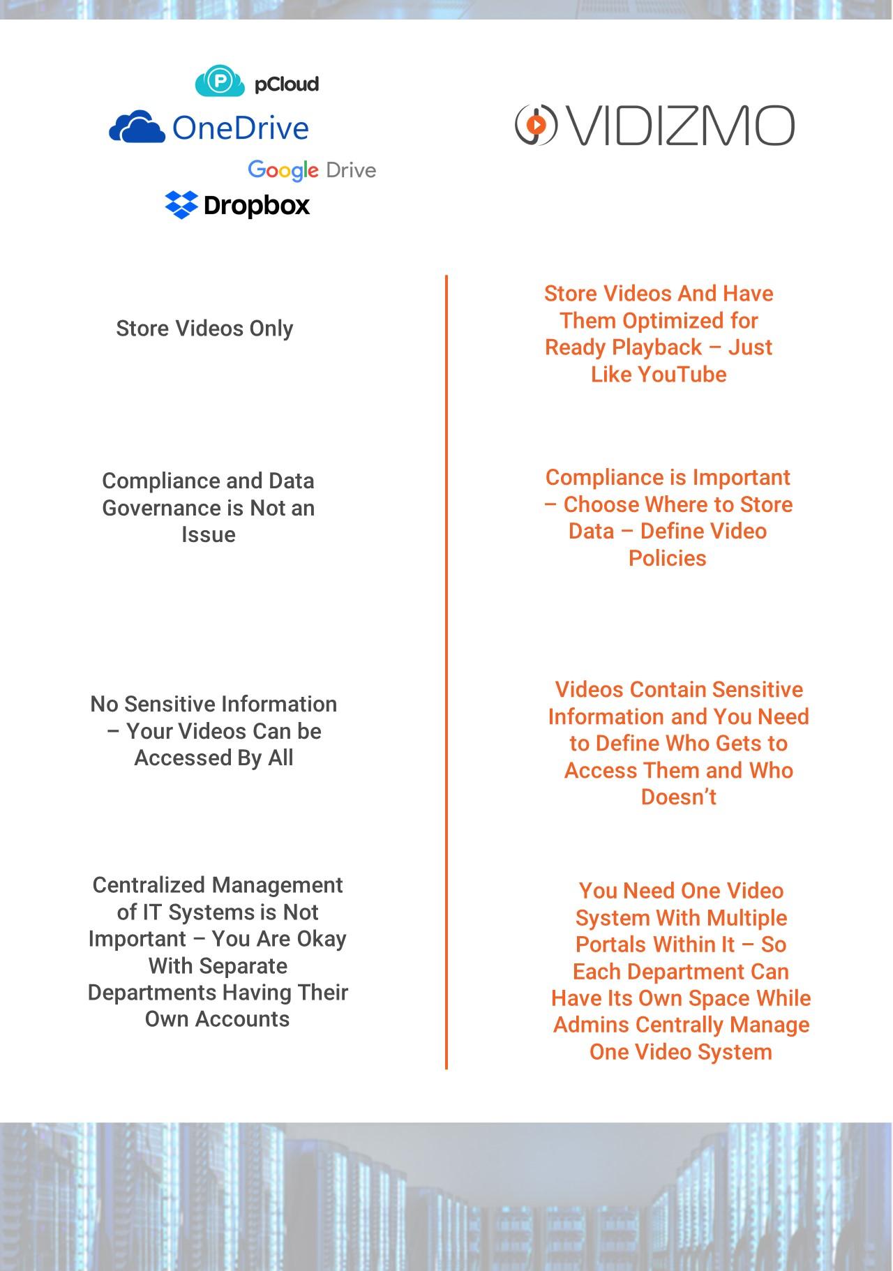 Cloud Video Storage Infographic