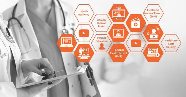 healthcare video platform