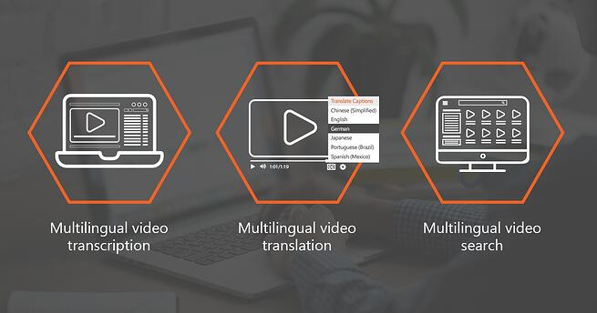 Business Video Intelligence with Multilingual Video Transcription, Translation, & Search