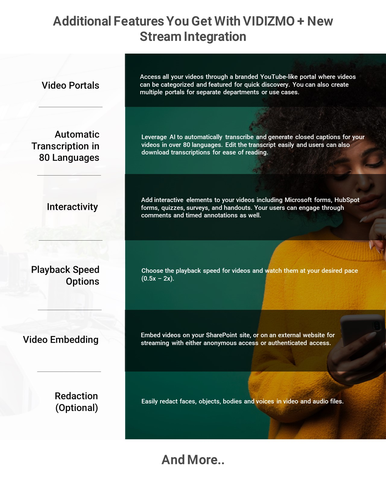 SharePoint Video Gallery Infographic