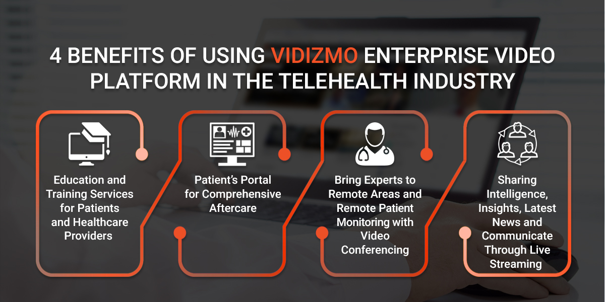 The 4 benefits of setting up a video platform for telehealth services