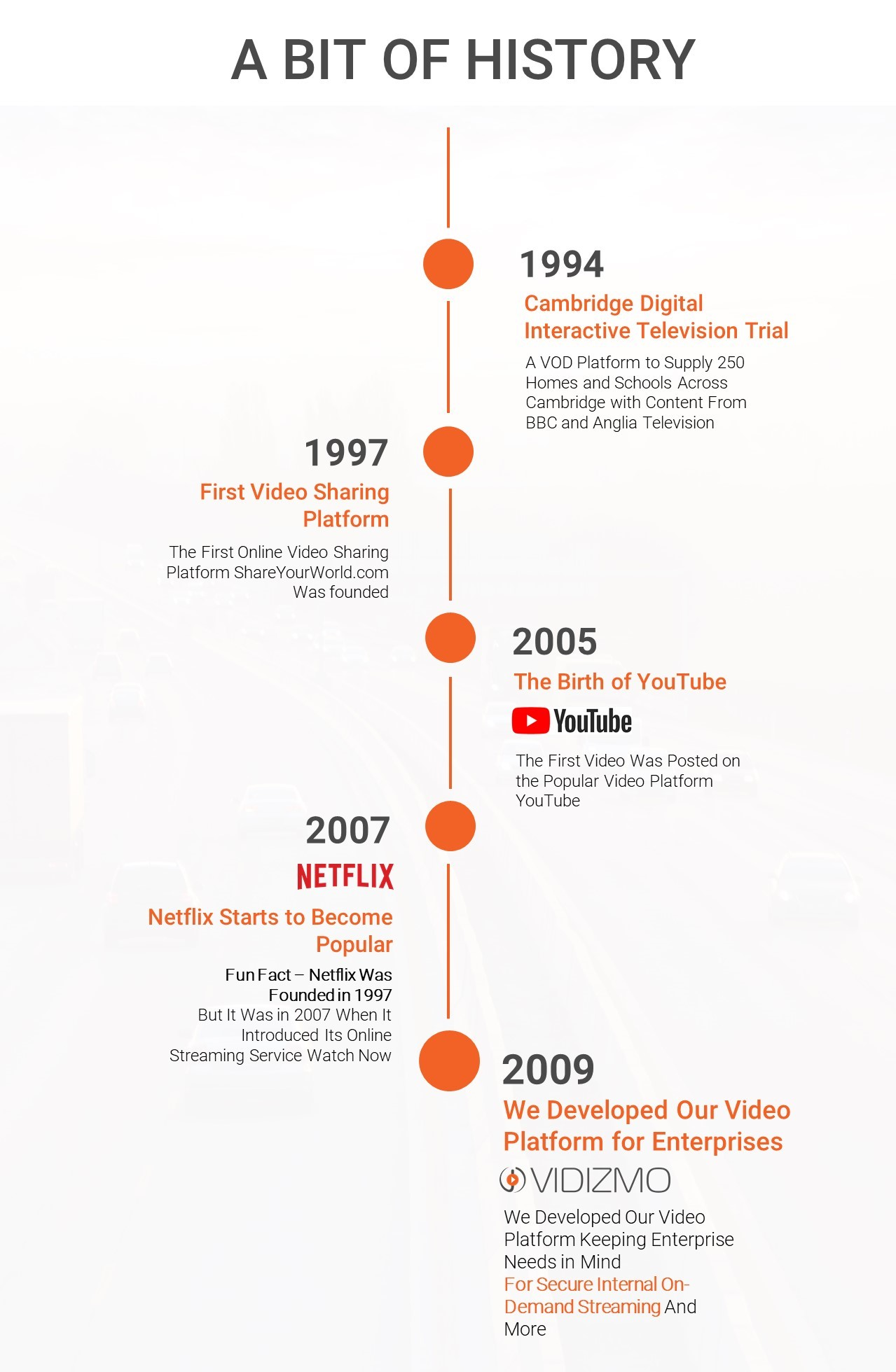 The History of Video Platforms Infographic
