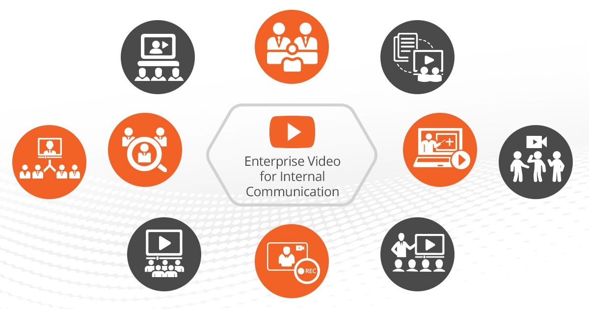 enterprise video for internal corporate communication