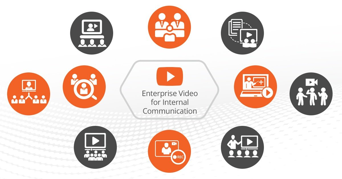 enterprise video for internal corporate communication