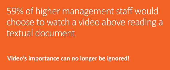 Why is video important for businesses?