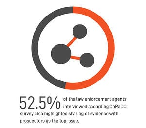 sharing evidence with prosecutors