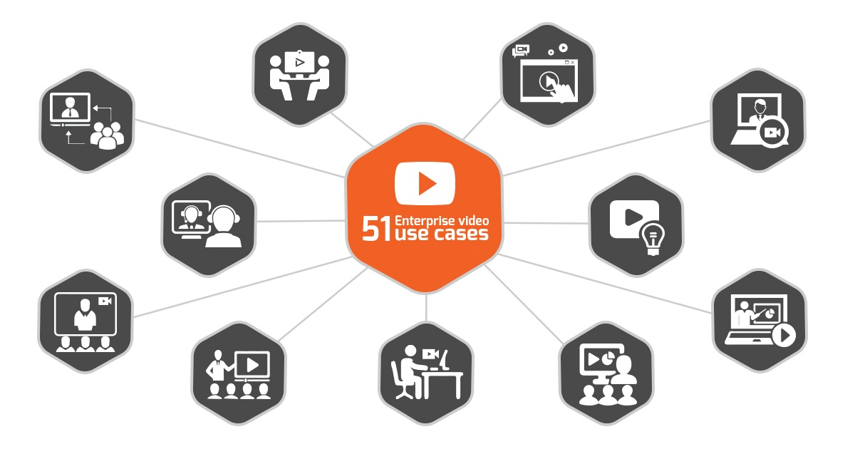 51 Business Video Use Cases in the Modern Workplace