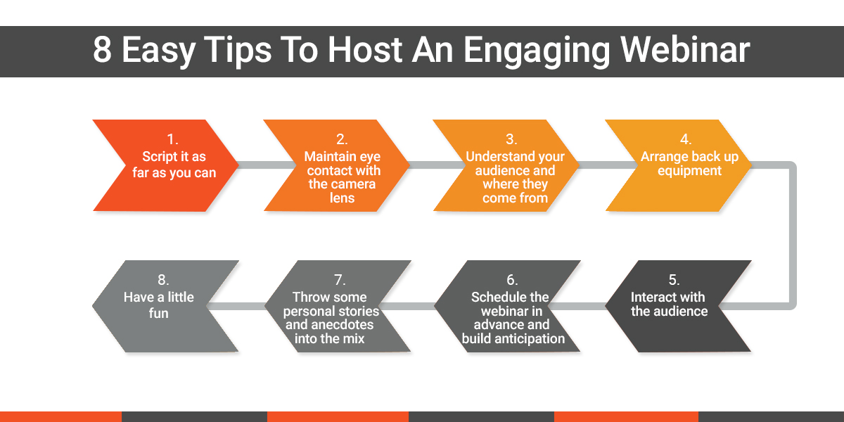 8 Easy Tips To Host An Engaging Webinar