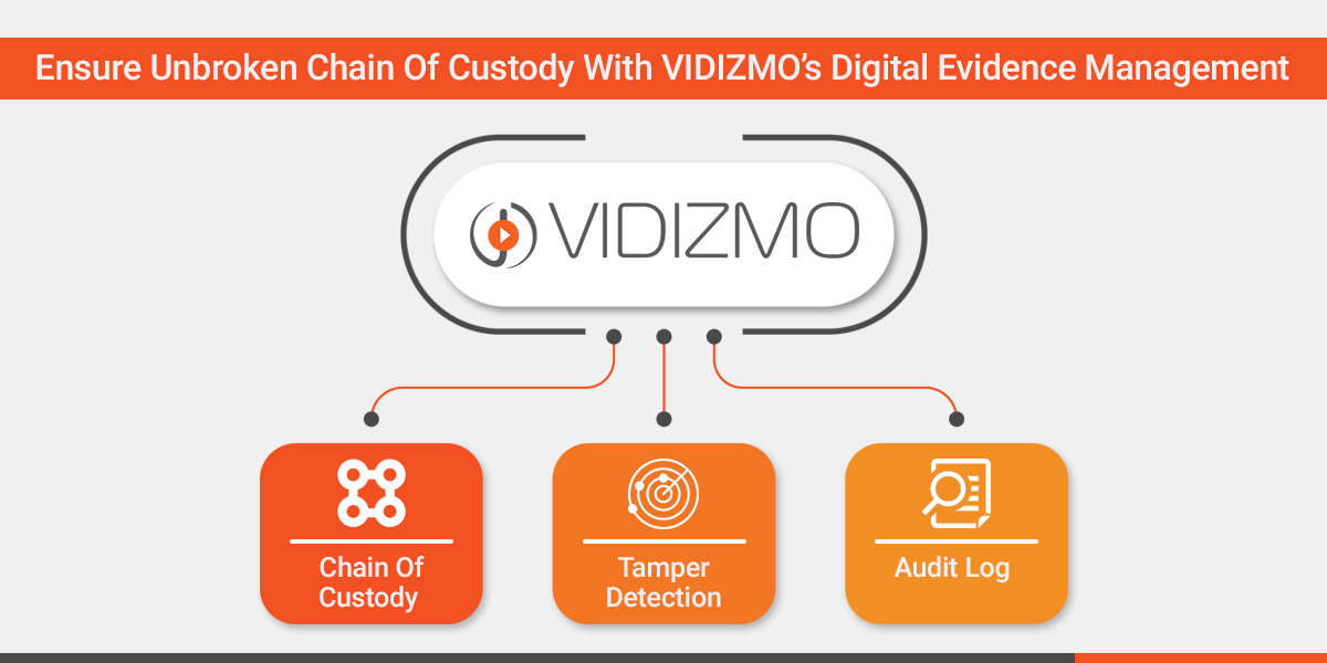 Ensure Unbroken Chain Of Custody Vidizmo Digital Evidence Management