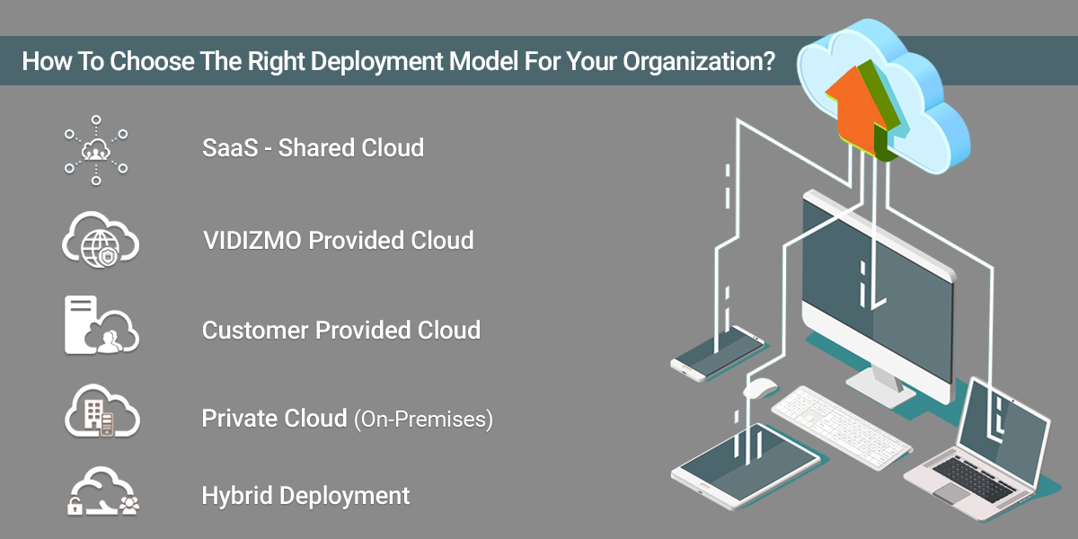 Different types of cloud deployment models to choose from