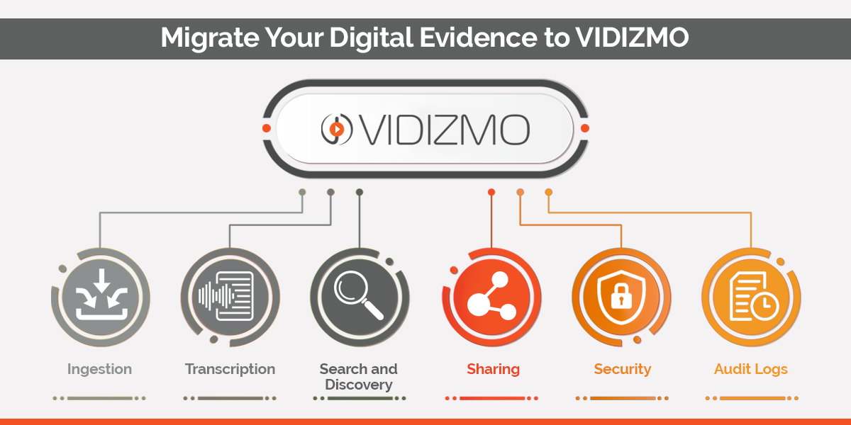 Migrate Your Digital Evidence to VIDIZMO