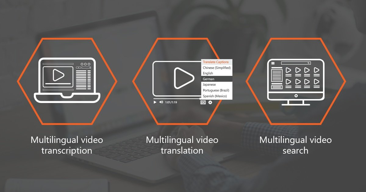 Business Video Intelligence with Automatic Multilingual Video Transcription, Translation, & Search