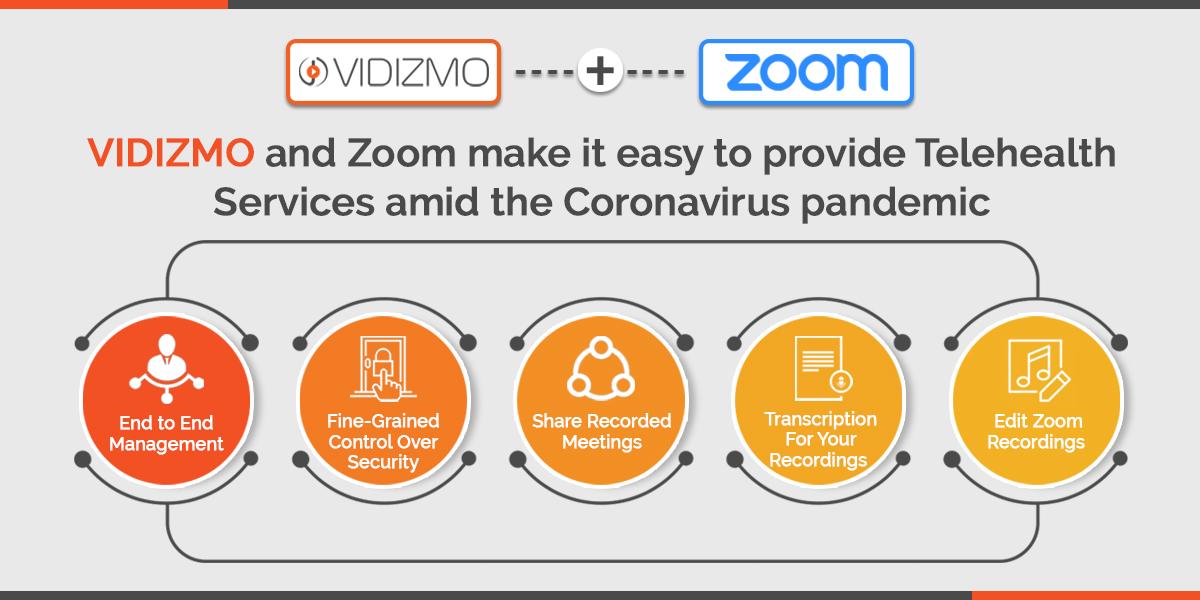 VIDIZMO and Zoom for Telehealth