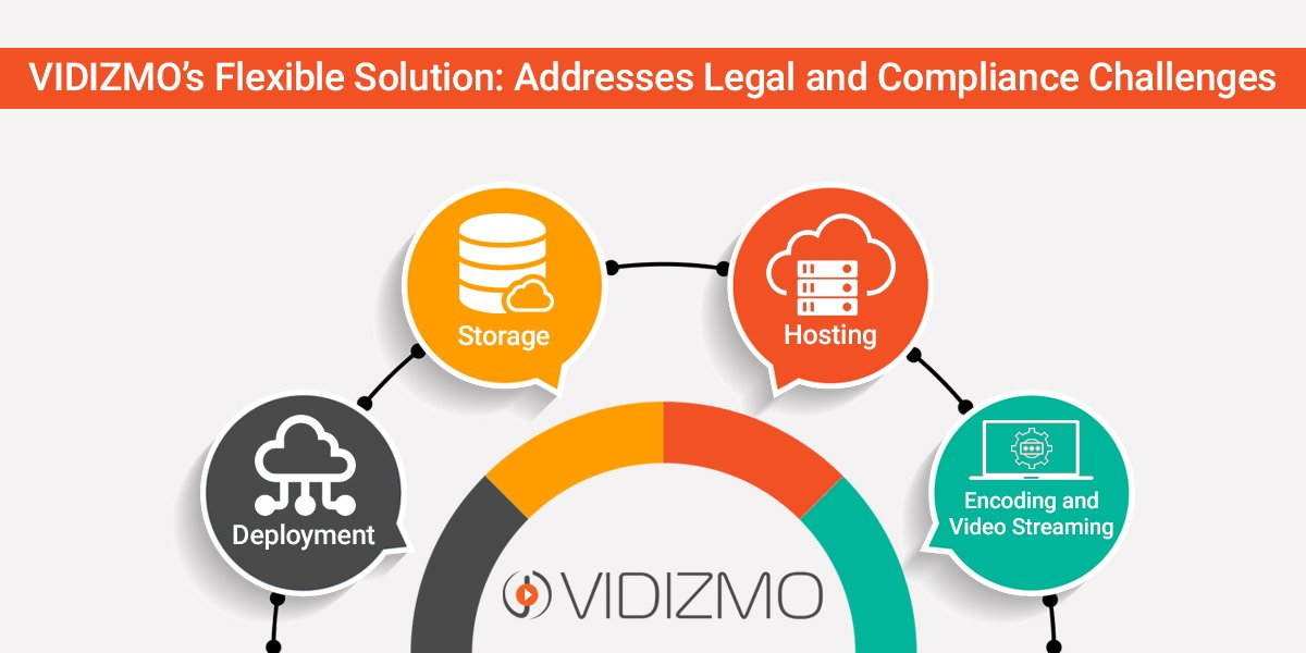 VIDIZMO's Flexible Solution: Addresses Legal and Compliance Challenges