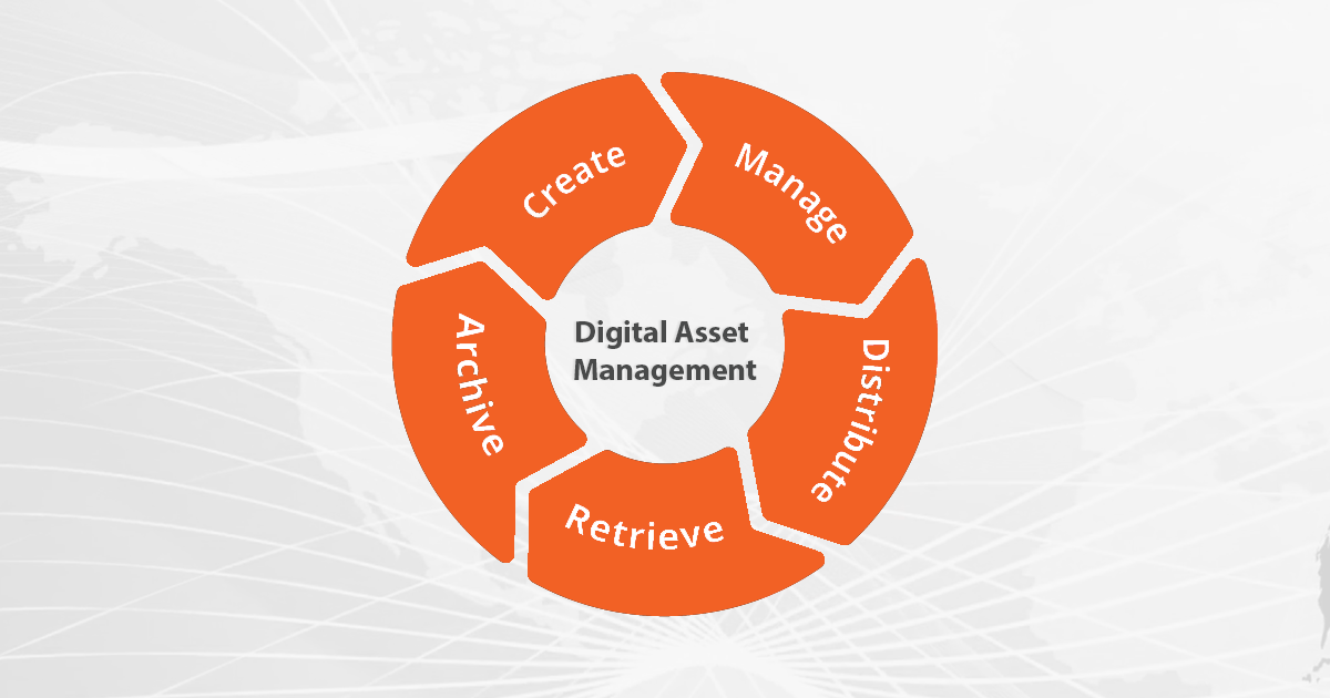 Consolidating your company's digital media into a single digital asset management solution