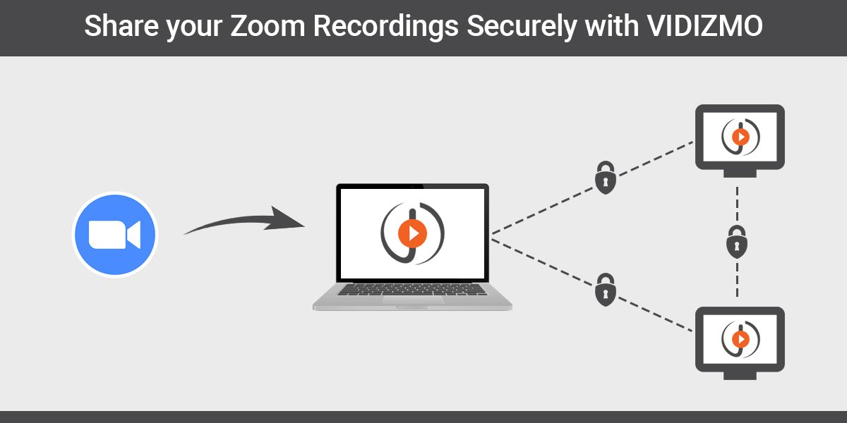 Share-Your-Zoom-Recordings-Securely-with-VIDIZMO